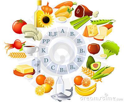 Livsmedelskemi vitaminer mineraler | Ugglans Kemi